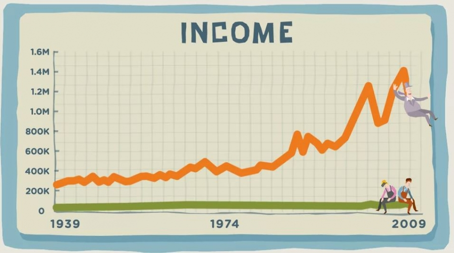 Inequality interactive animation